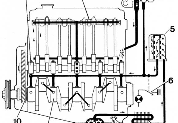Averías más Frecuentes en el Sistema de Engrase del Tractor